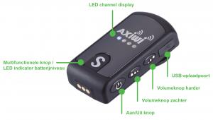 Axiwi zender/ontvanger met uitleg
